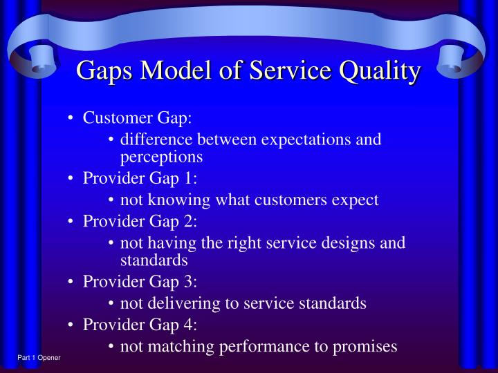 Gaps model of service quality
