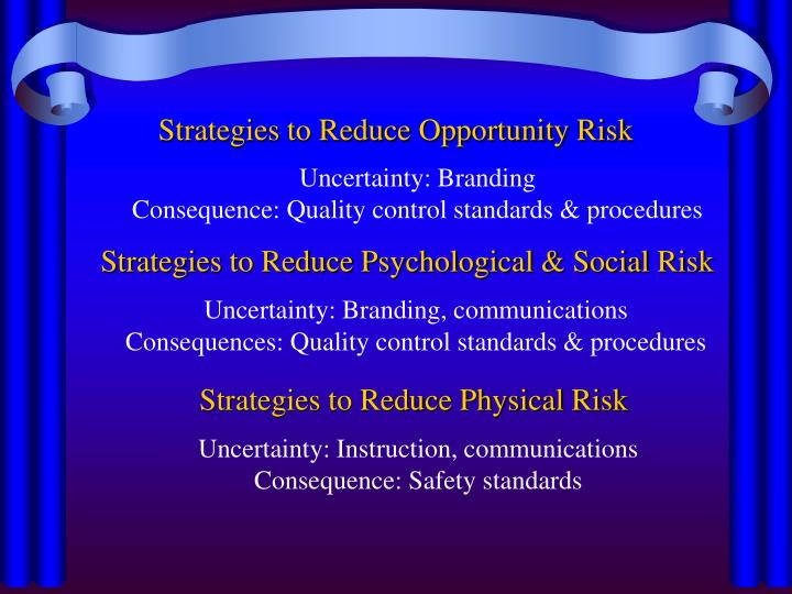 Strategies to Reduce Opportunity Risk