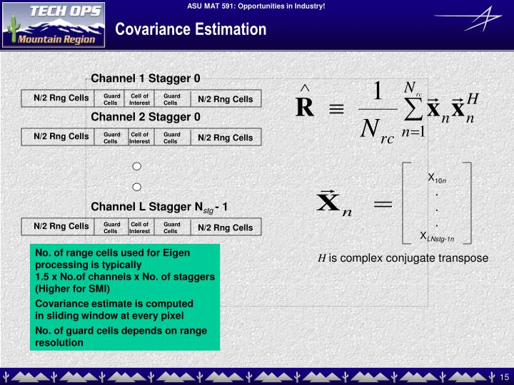 Covariance Estimation