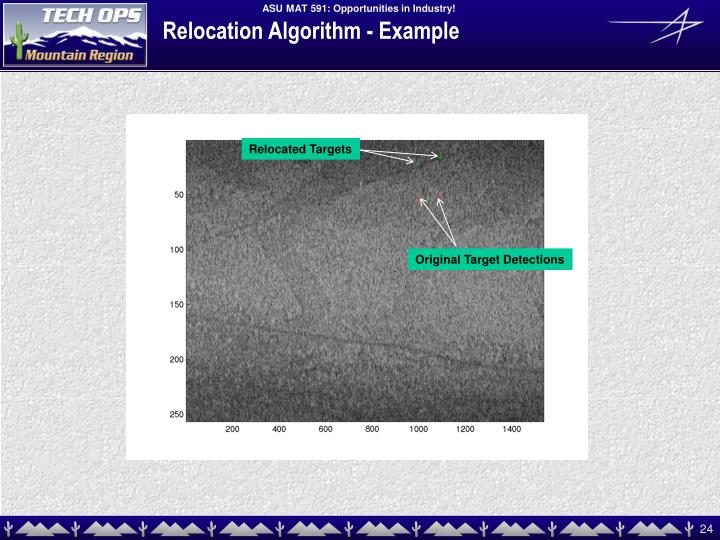 Relocation Algorithm - Example