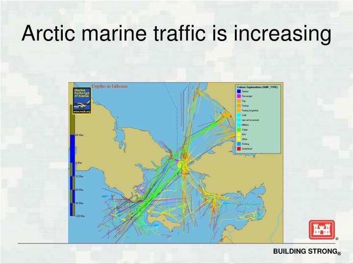 Arctic marine traffic is increasing