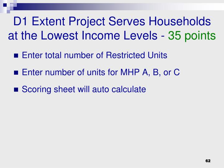 D1 Extent Project Serves Households at the Lowest Income Levels -