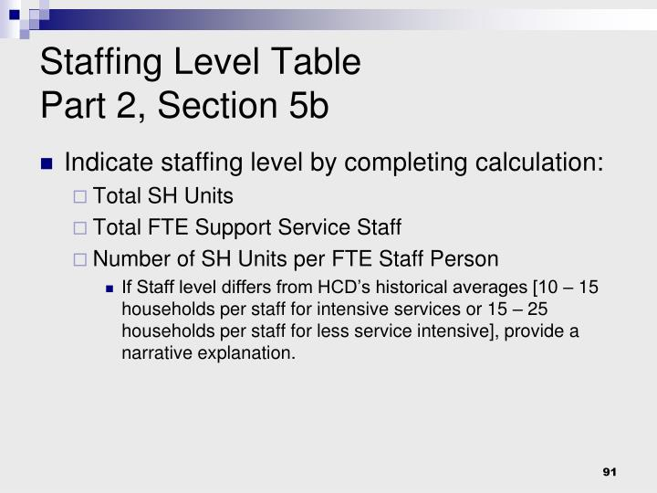 Staffing Level Table