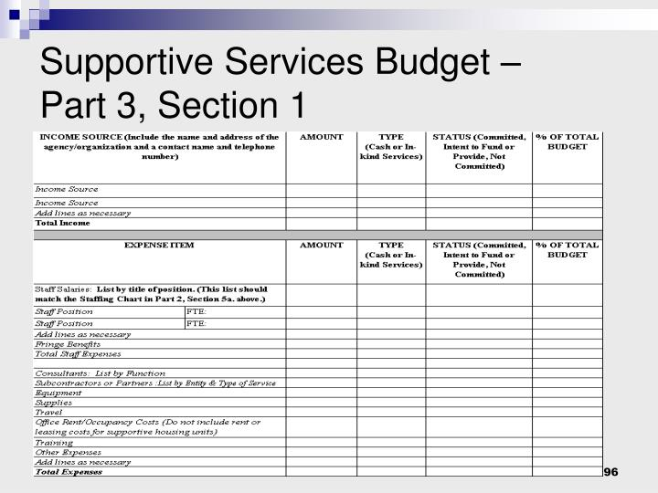 Supportive Services Budget –