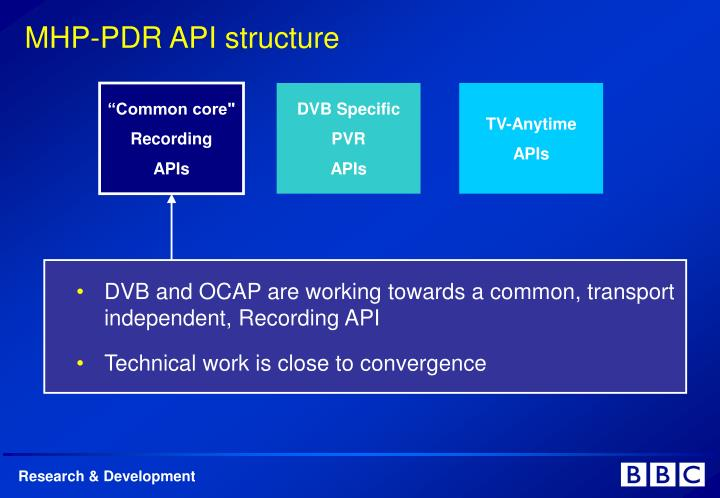 MHP-PDR API structure