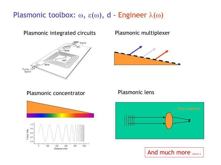 Plasmonic toolbox: