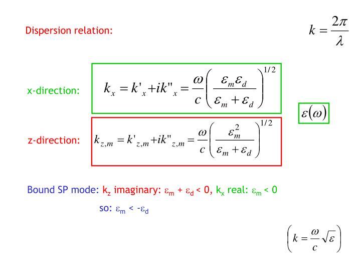 Dispersion relation: