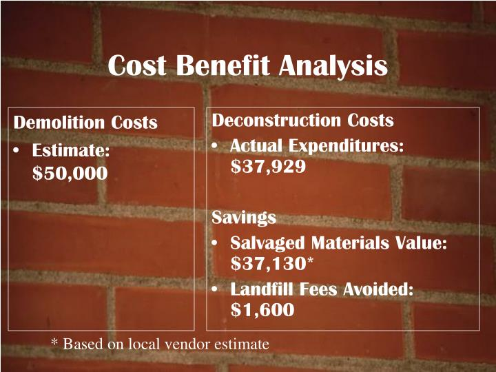 Demolition Costs