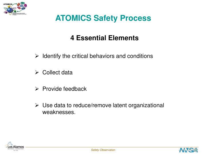 ATOMICS Safety Process