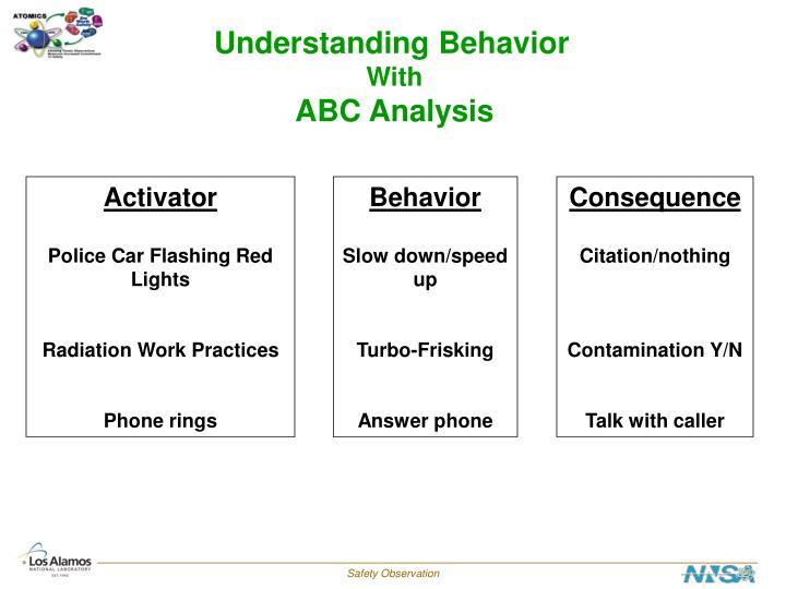 Understanding Behavior