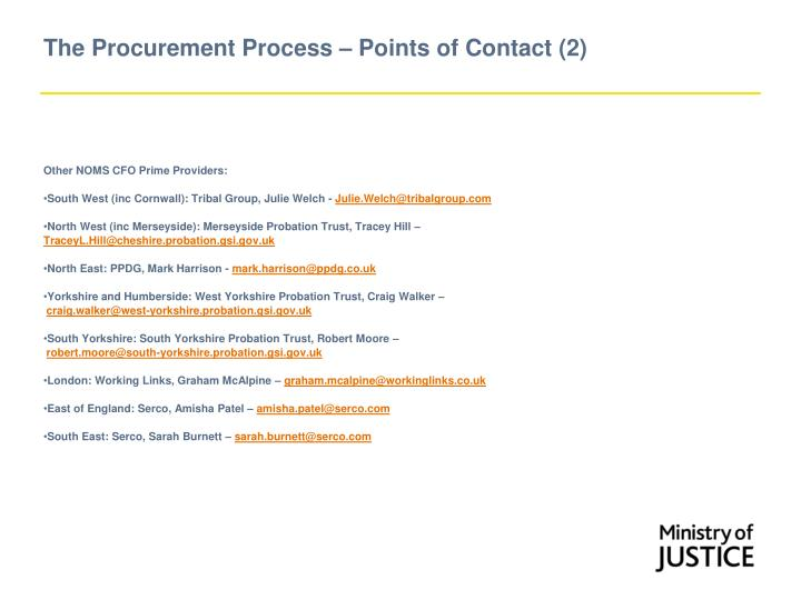 The Procurement Process – Points of Contact (2)
