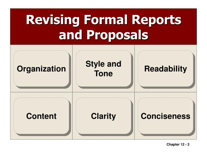 Revising formal reports and proposals