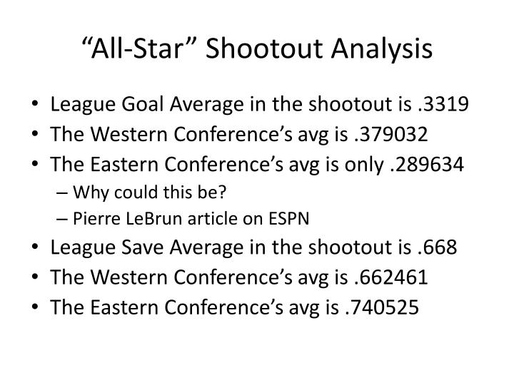 """All-Star"" Shootout Analysis"