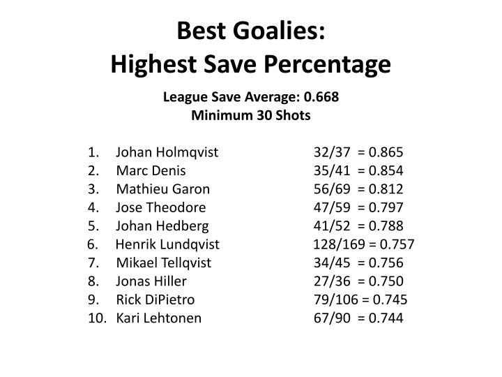Best Goalies: