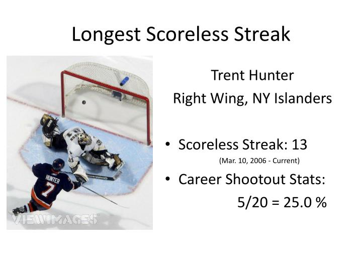 Longest Scoreless Streak