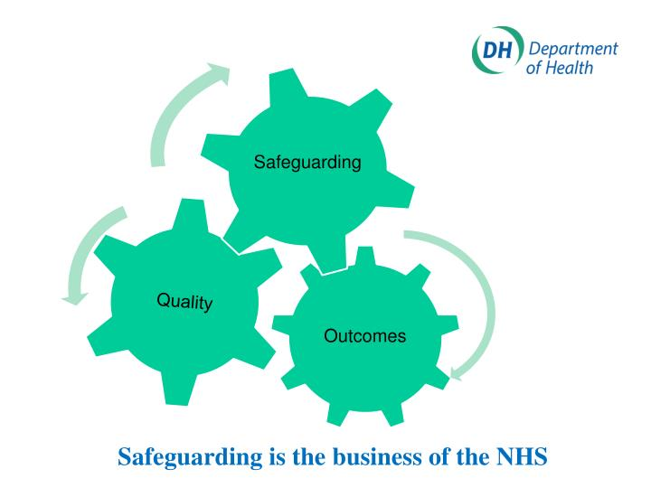 Safeguarding is the business of the NHS