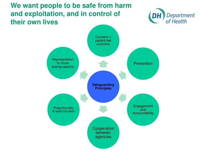 We want people to be safe from harm and exploitation, and in control of their own lives