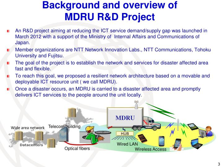 Background and overview of