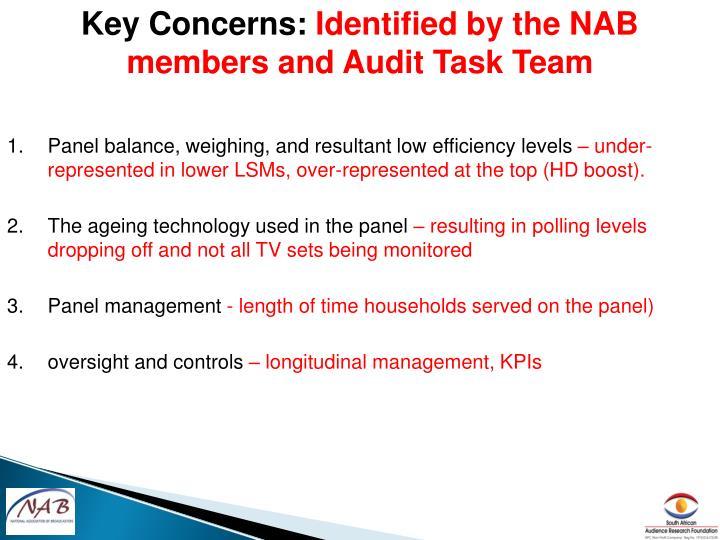 Key Concerns: