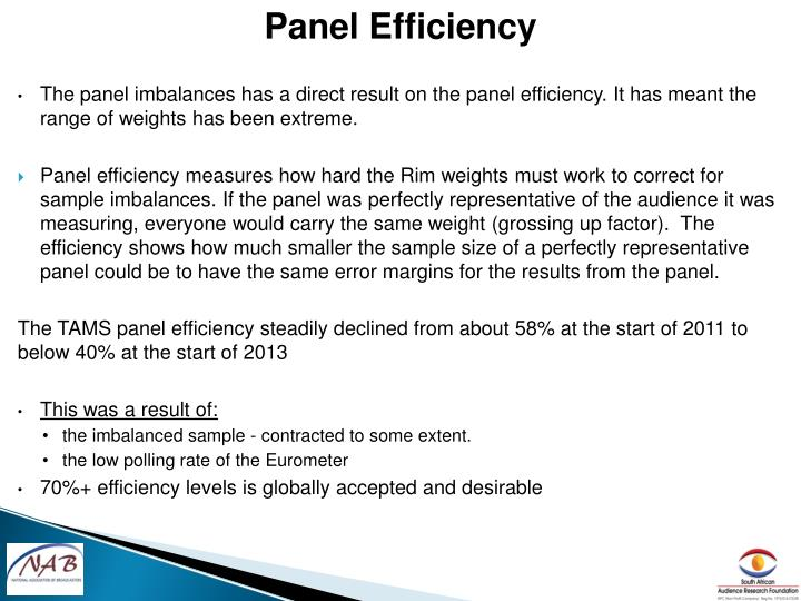 Panel Efficiency