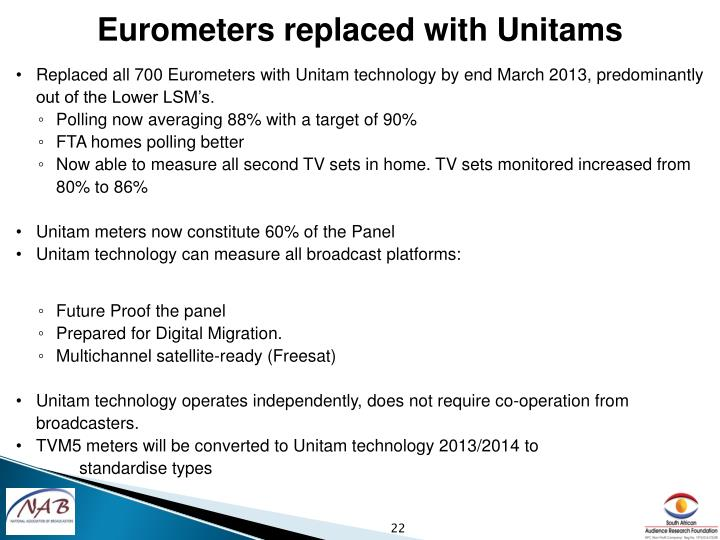 Eurometers replaced with Unitams