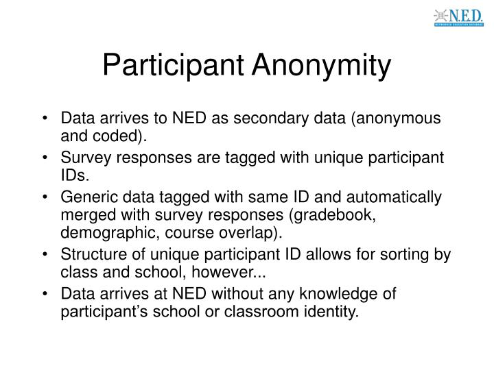 Participant Anonymity