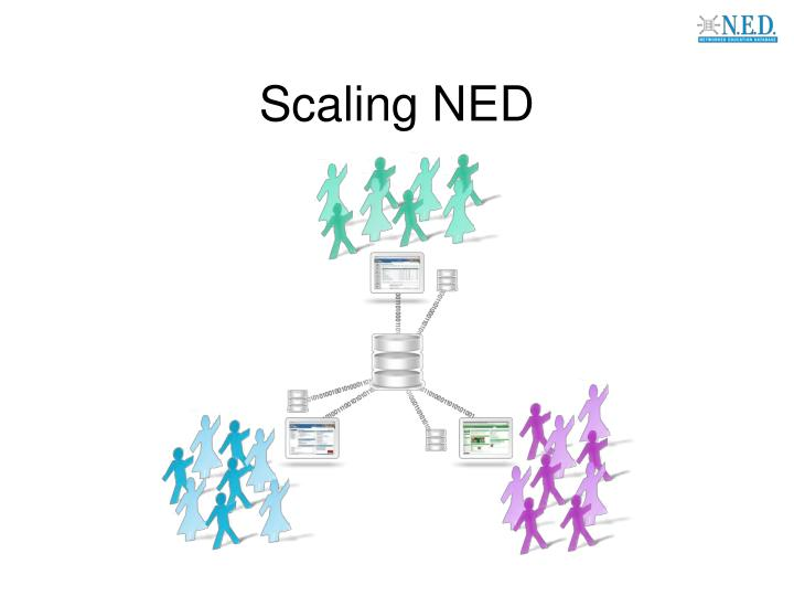 Scaling NED