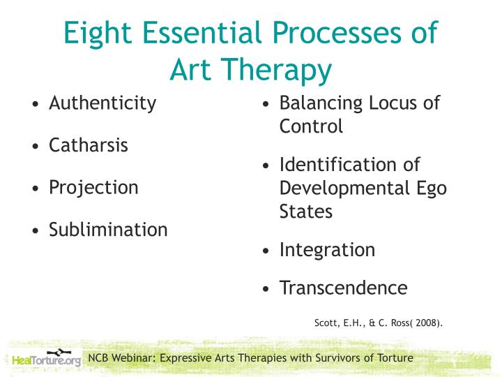 Eight Essential Processes of Art Therapy