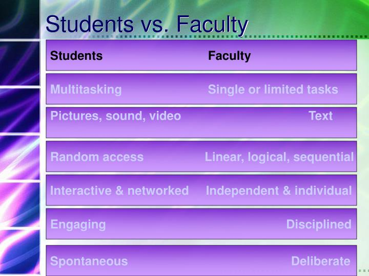 Students vs. Faculty