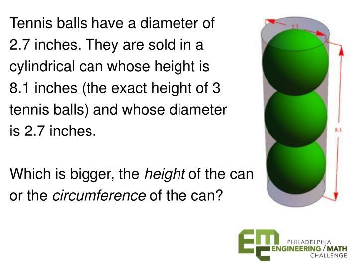 Tennis balls have a diameter of
