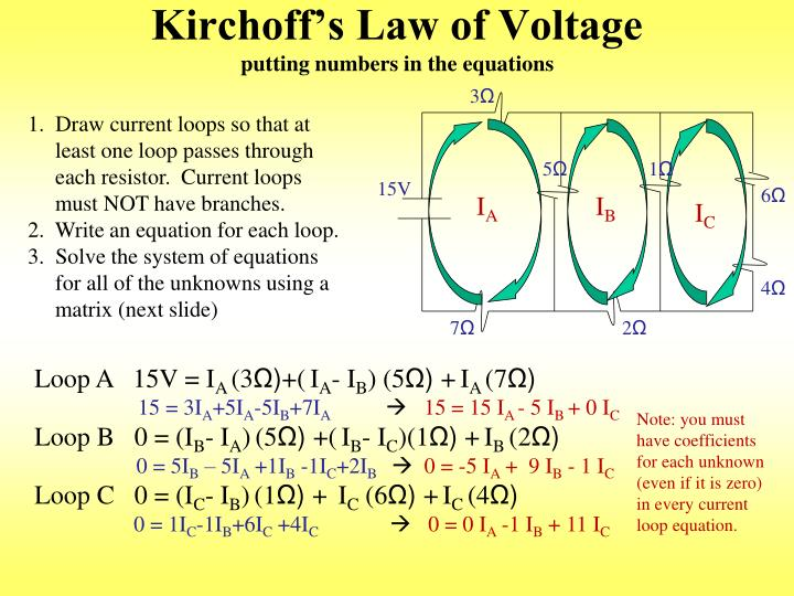 Kirchoff's Law of Voltage