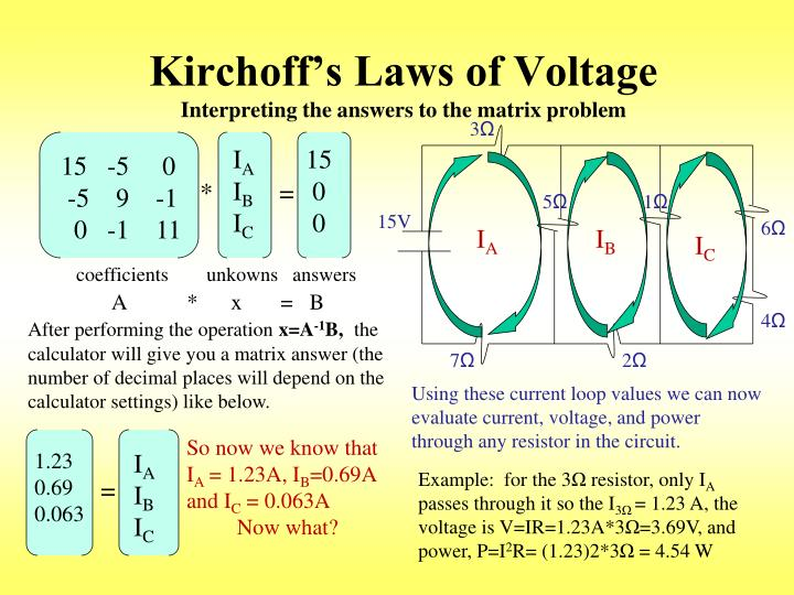 Kirchoff's Laws of Voltage