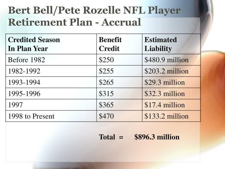 Bert Bell/Pete Rozelle NFL Player Retirement Plan - Accrual