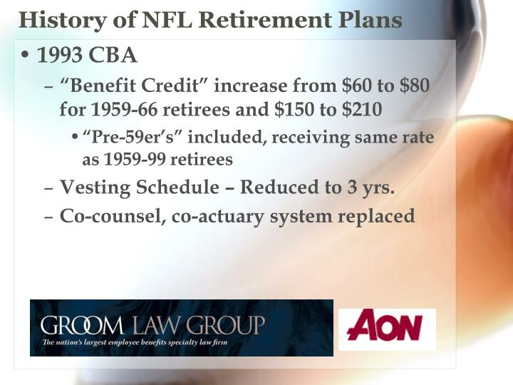History of NFL Retirement Plans