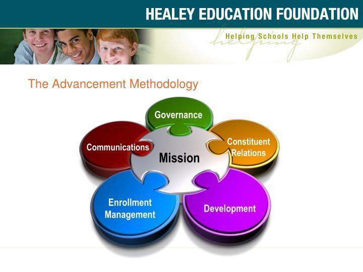 The Advancement Methodology