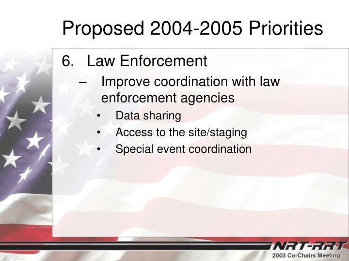 Proposed 2004-2005 Priorities