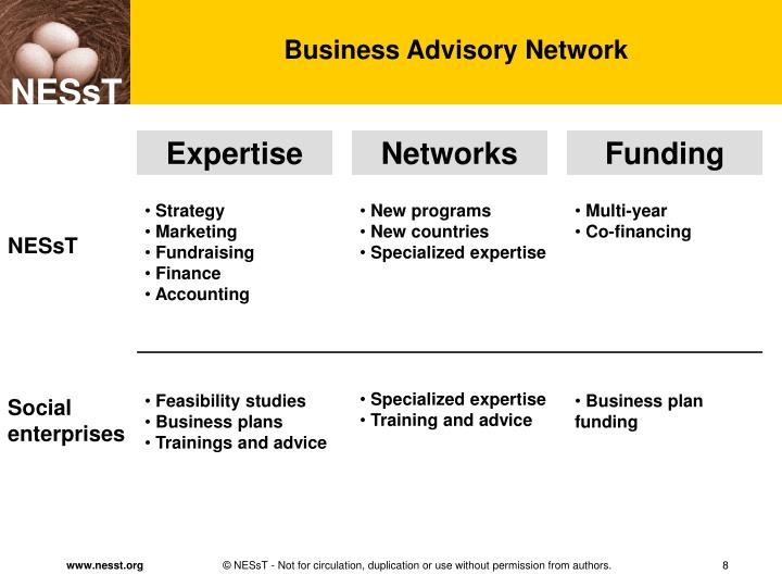Business Advisory Network