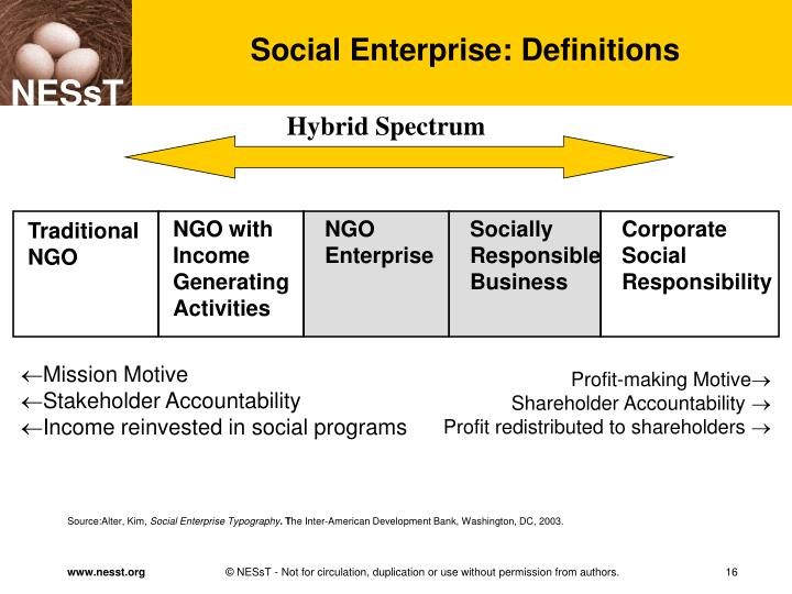 Social Enterprise: Definitions