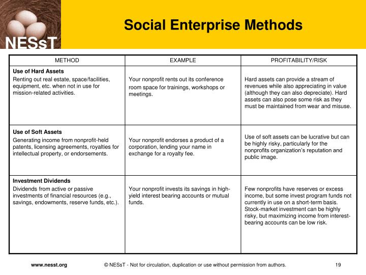 Social Enterprise Methods