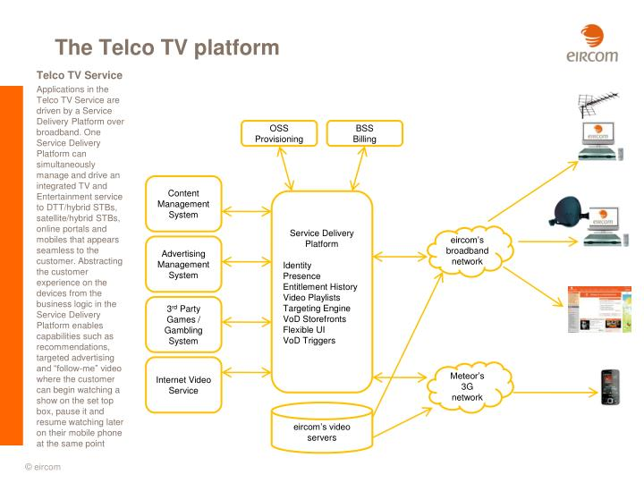 The Telco TV platform