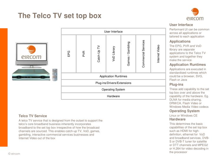 The Telco TV set top box