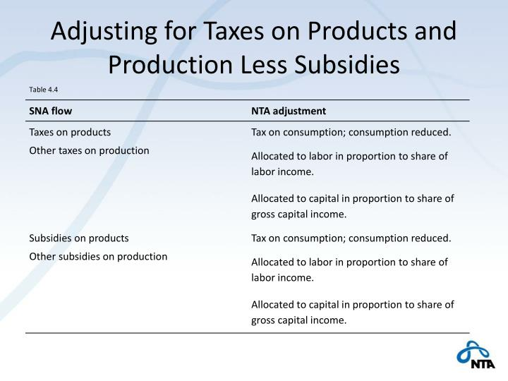 Adjusting for Taxes on Products and Production Less Subsidies