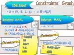 constraints graph