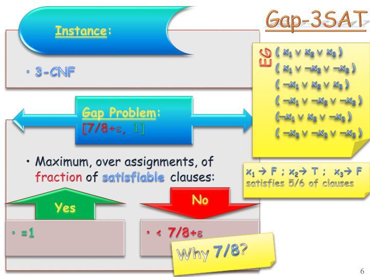 Gap-3SAT