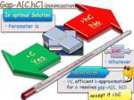 gap a c hc minimization