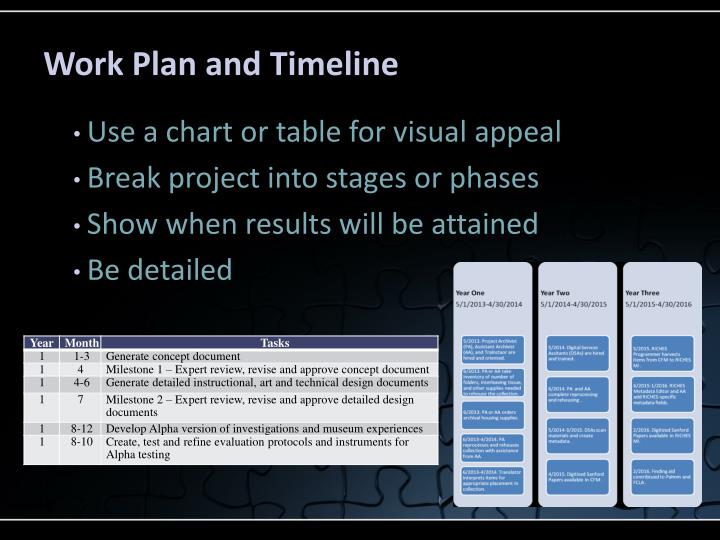 Work Plan and Timeline