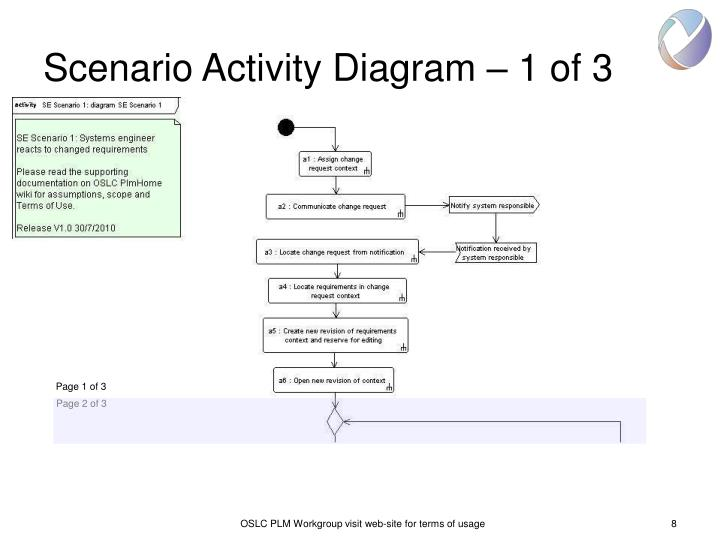 Scenario Activity Diagram – 1 of 3