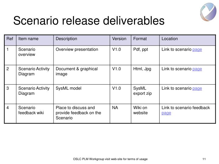 Scenario release deliverables