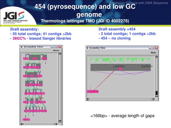 454 (pyrosequence) and low GC genome