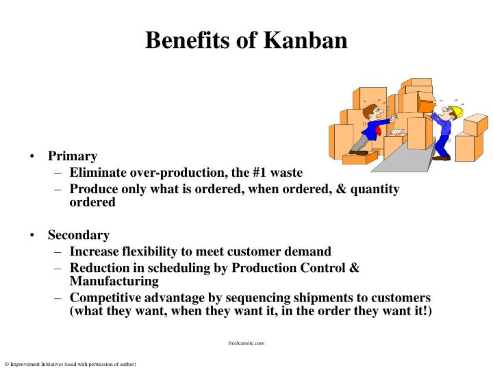 Benefits of Kanban